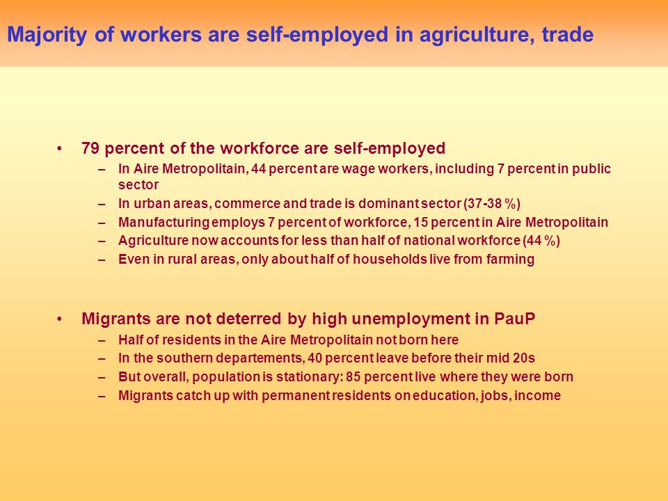 Majority of workers are self-employed in agriculture, trade 79 percent of the workforce are self-employed –In Aire Metropolitain, 44 percent are wage workers, including 7 percent in public sector –In urban areas, commerce and trade is dominant sector (37-38 %) –Manufacturing employs 7 percent of workforce, 15 percent in Aire Metropolitain –Agriculture now accounts for less than half of national workforce (44 %) –Even in rural areas, only about half of households live from farming Migrants are not deterred by high unemployment in PauP –Half of residents in the Aire Metropolitain not born here –In the southern departements, 40 percent leave before their mid 20s –But overall, population is stationary: 85 percent live where they were born –Migrants catch up with permanent residents on education, jobs, income