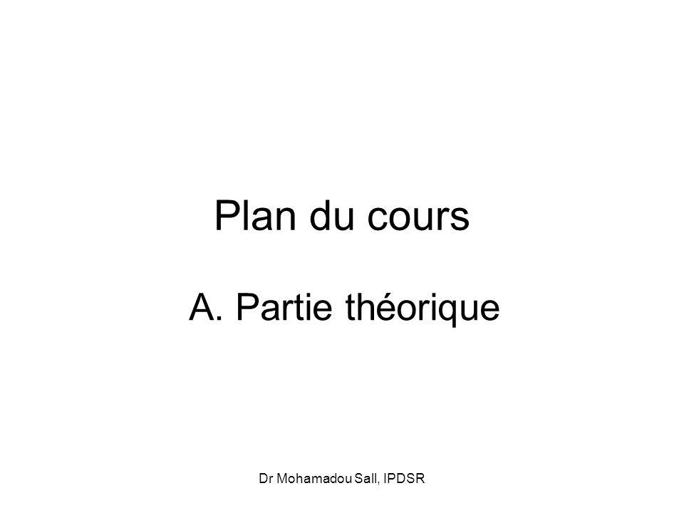 Dr Mohamadou Sall, IPDSR Plan du cours A. Partie théorique