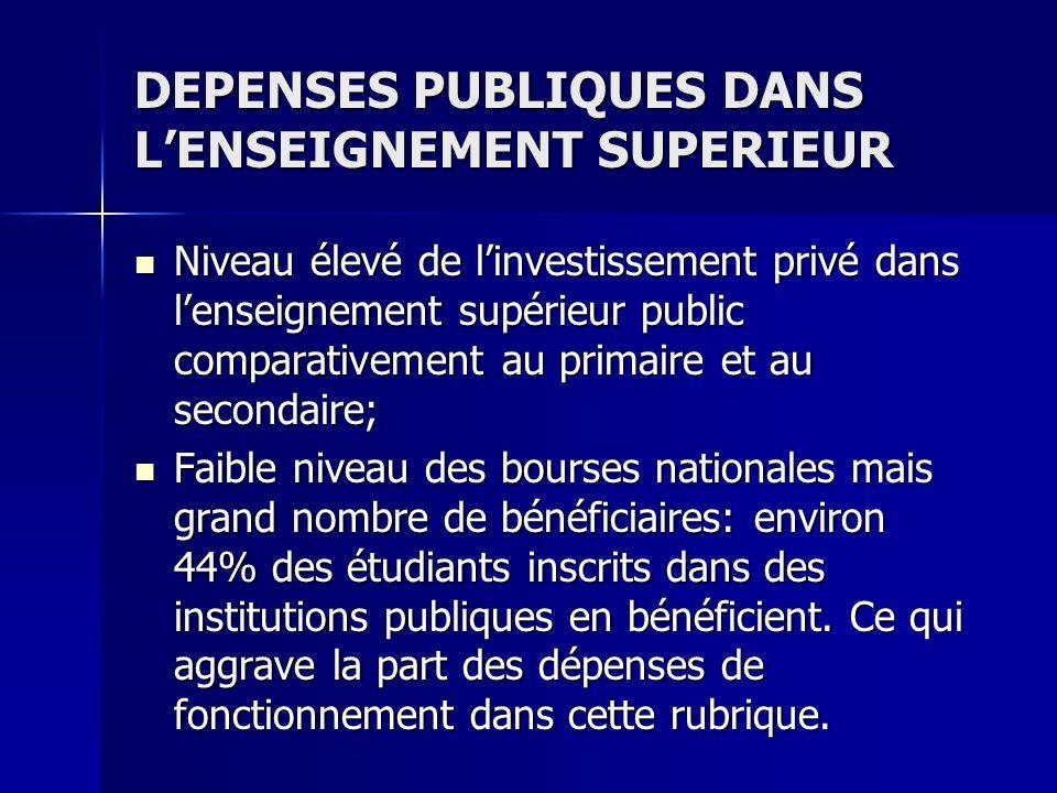 DEPENSES PUBLIQUES DANS LENSEIGNEMENT SUPERIEUR Niveau élevé de linvestissement privé dans lenseignement supérieur public comparativement au primaire