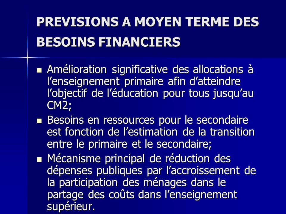 PREVISIONS A MOYEN TERME DES BESOINS FINANCIERS Amélioration significative des allocations à lenseignement primaire afin datteindre lobjectif de léduc
