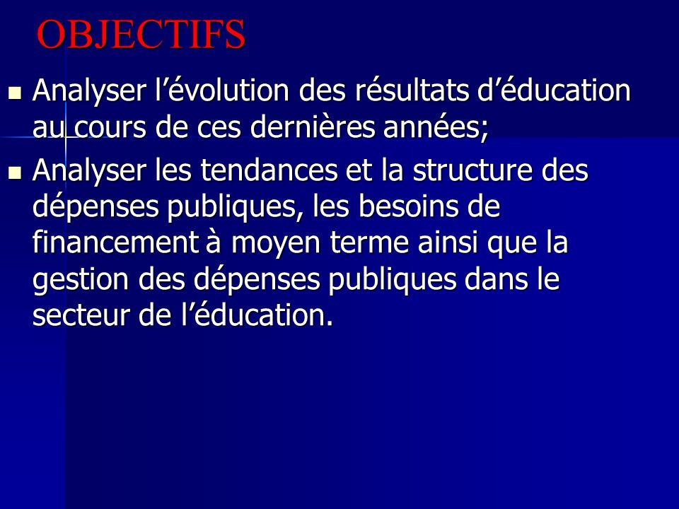 OBJECTIFS Analyser lévolution des résultats déducation au cours de ces dernières années; Analyser lévolution des résultats déducation au cours de ces