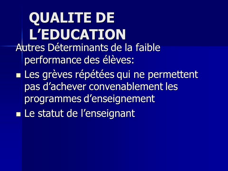 QUALITE DE LEDUCATION Autres Déterminants de la faible performance des élèves: Les grèves répétées qui ne permettent pas dachever convenablement les p