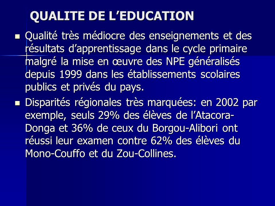 QUALITE DE LEDUCATION Qualité très médiocre des enseignements et des résultats dapprentissage dans le cycle primaire malgré la mise en œuvre des NPE généralisés depuis 1999 dans les établissements scolaires publics et privés du pays.