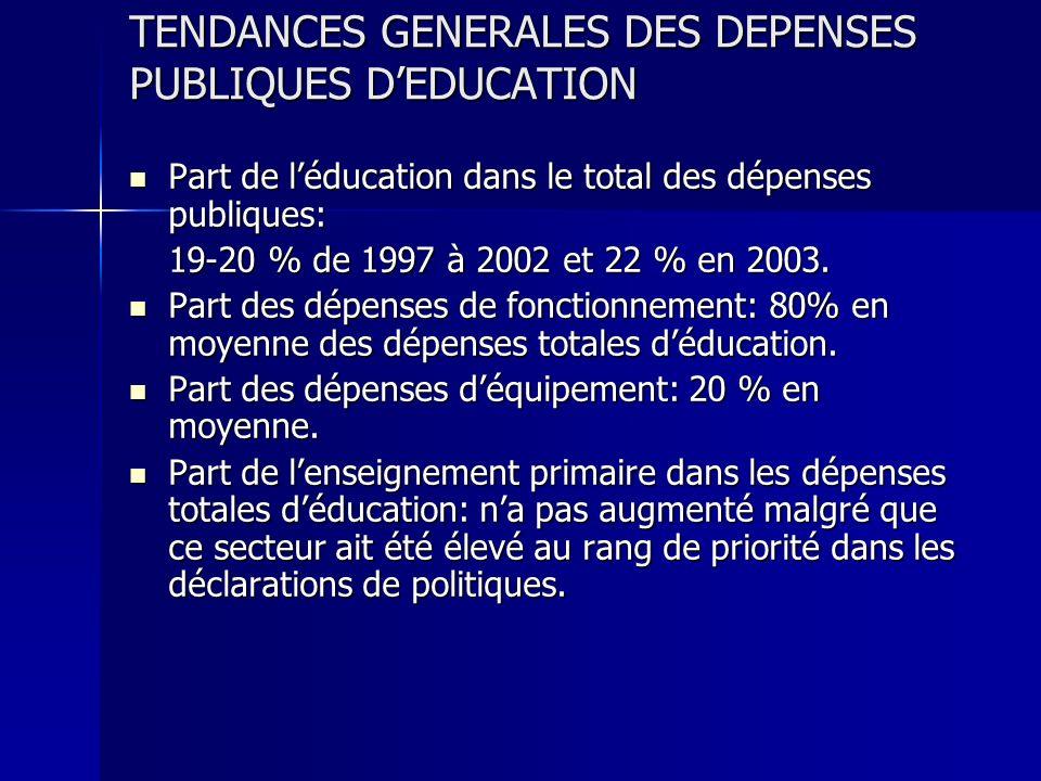 TENDANCES GENERALES DES DEPENSES PUBLIQUES DEDUCATION Part de léducation dans le total des dépenses publiques: Part de léducation dans le total des dépenses publiques: 19-20 % de 1997 à 2002 et 22 % en 2003.