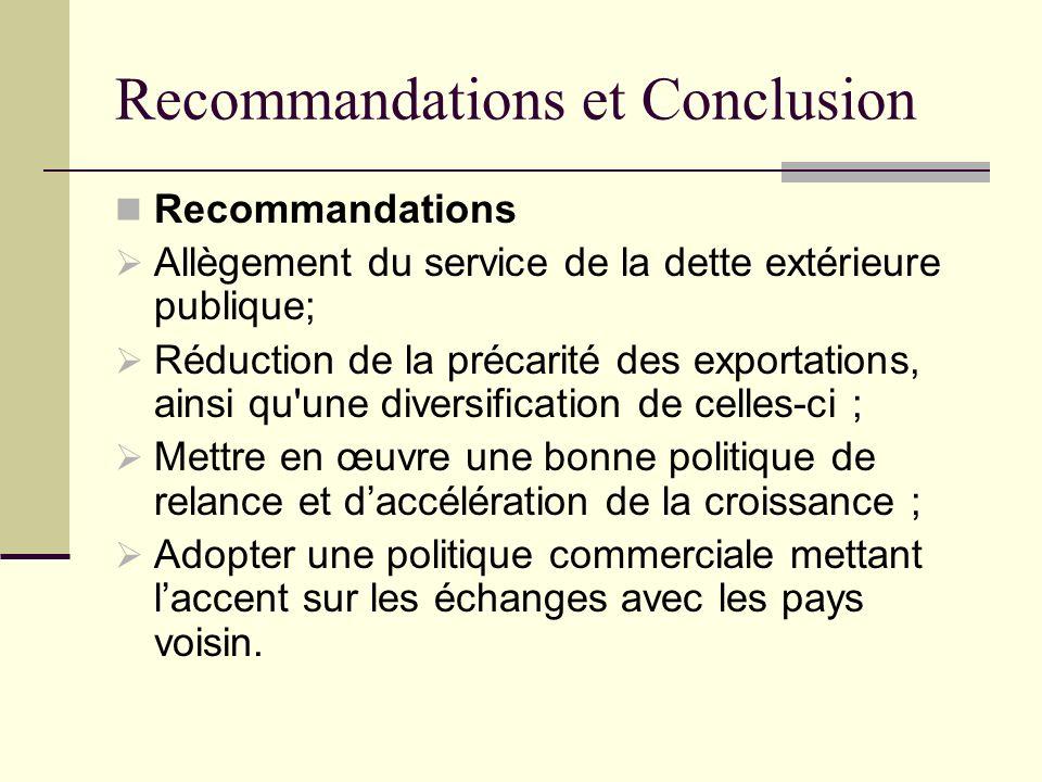 Recommandations et Conclusion Recommandations Allègement du service de la dette extérieure publique; Réduction de la précarité des exportations, ainsi