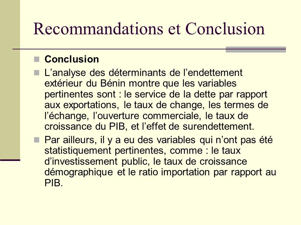 Recommandations et Conclusion Conclusion Lanalyse des déterminants de lendettement extérieur du Bénin montre que les variables pertinentes sont : le s