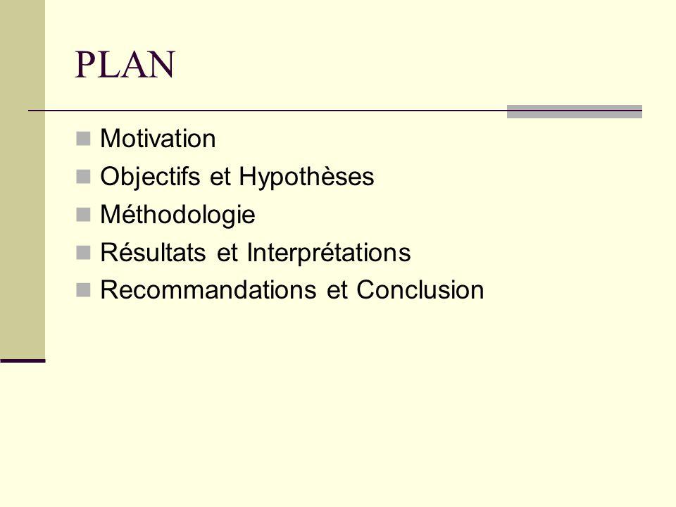 PLAN Motivation Objectifs et Hypothèses Méthodologie Résultats et Interprétations Recommandations et Conclusion