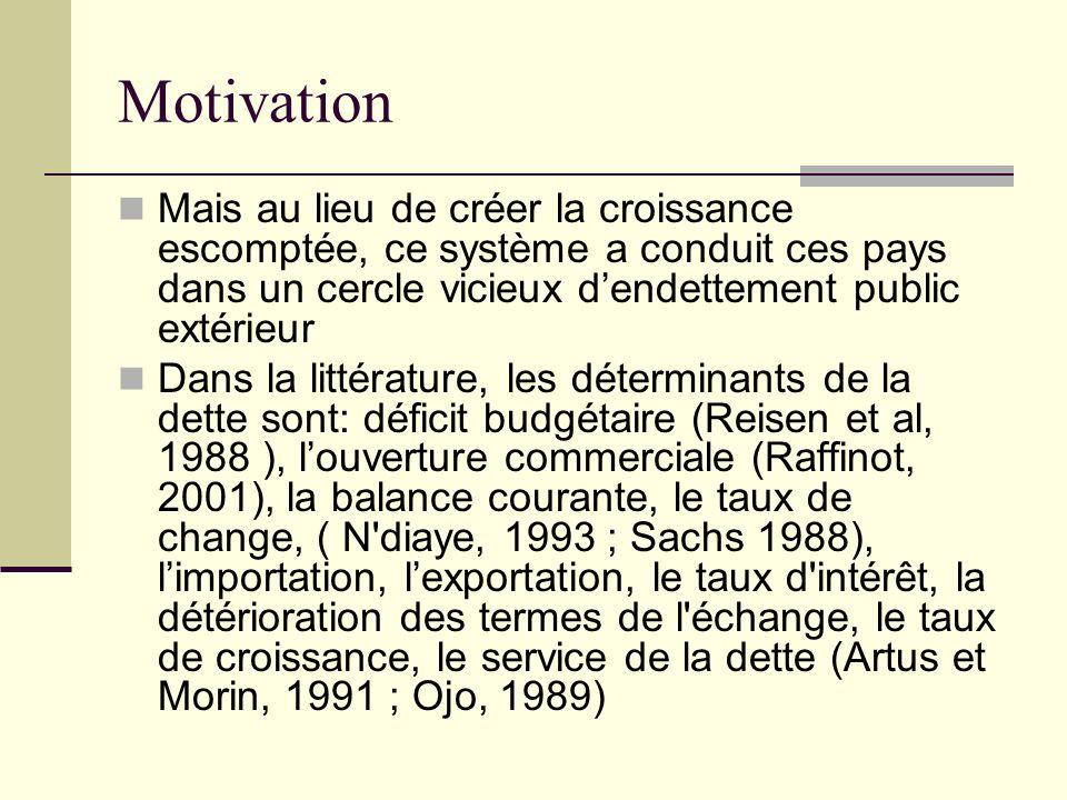 Motivation Cependant, le cas spécifique du Bénin a été rarement abordé dans la littérature Cest donc pour combler ce déficit que nous avons choisi détudier les déterminants de lendettement public extérieur du Bénin