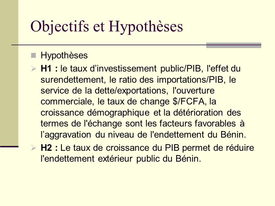 Objectifs et Hypothèses Hypothèses H1 : le taux dinvestissement public/PIB, l'effet du surendettement, le ratio des importations/PIB, le service de la