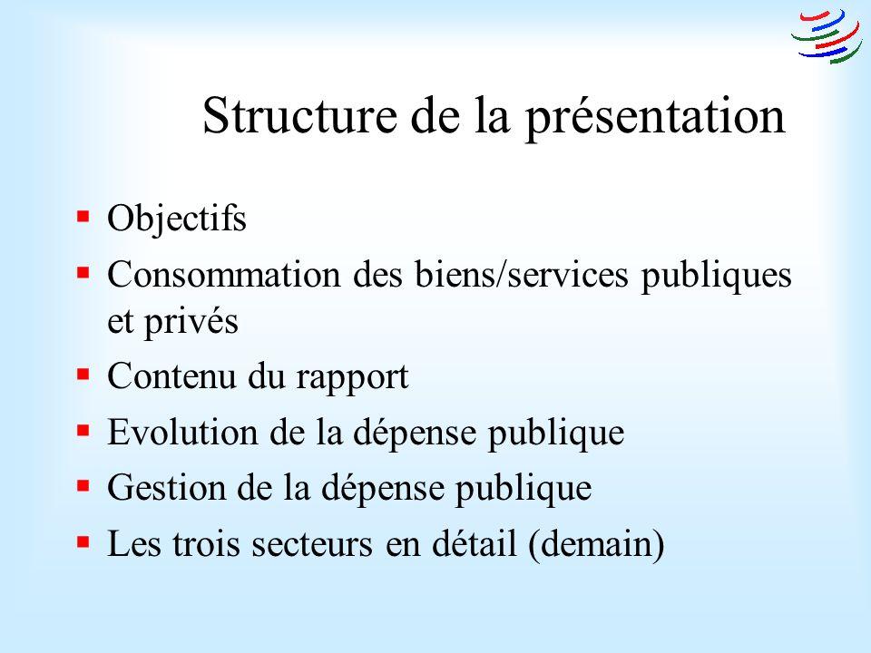 Structure de la présentation Objectifs Consommation des biens/services publiques et privés Contenu du rapport Evolution de la dépense publique Gestion de la dépense publique Les trois secteurs en détail (demain)