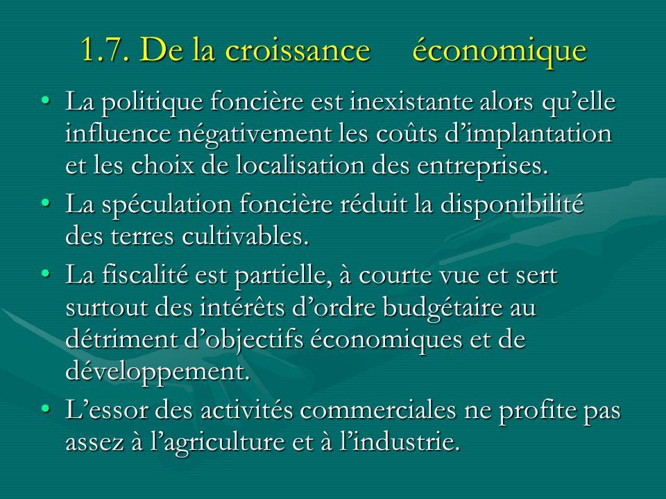 1.7. De la croissance économique La politique foncière est inexistante alors quelle influence négativement les coûts dimplantation et les choix de loc