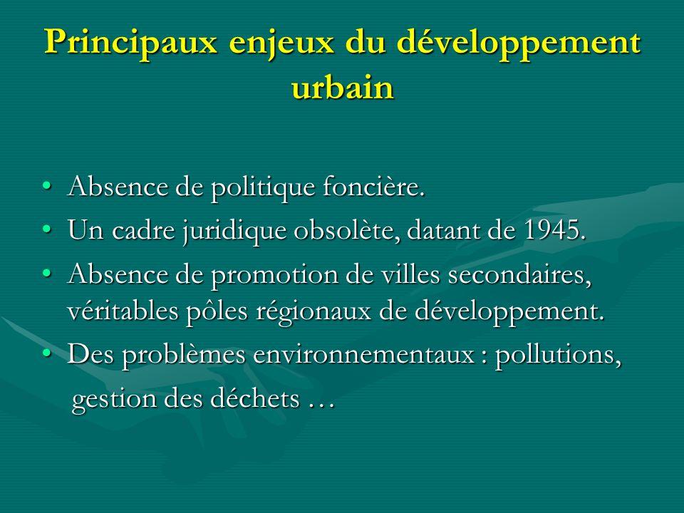 Principaux enjeux du développement urbain Absence de politique foncière.Absence de politique foncière.
