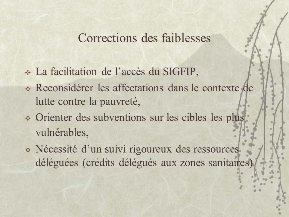 Corrections des faiblesses La facilitation de laccès du SIGFIP, Reconsidérer les affectations dans le contexte de lutte contre la pauvreté, Orienter d