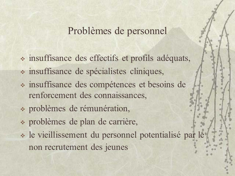 Problèmes de personnel insuffisance des effectifs et profils adéquats, insuffisance de spécialistes cliniques, insuffisance des compétences et besoins