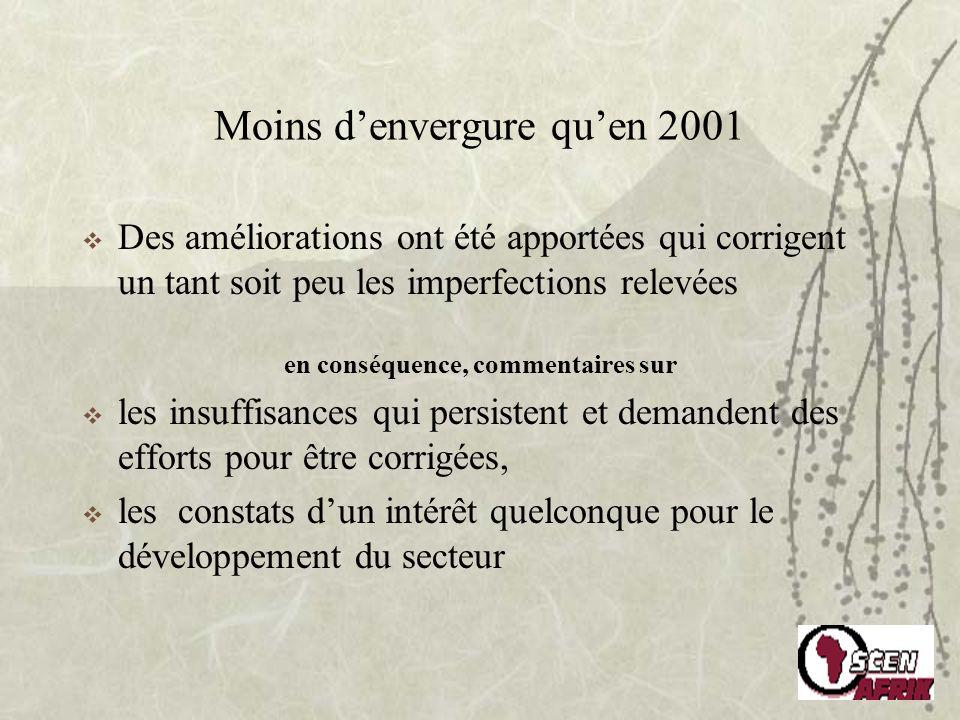 Moins denvergure quen 2001 Des améliorations ont été apportées qui corrigent un tant soit peu les imperfections relevées en conséquence, commentaires