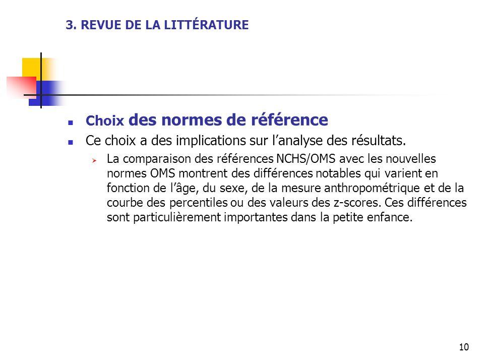 3. REVUE DE LA LITTÉRATURE Choix des normes de référence Ce choix a des implications sur lanalyse des résultats. La comparaison des références NCHS/OM