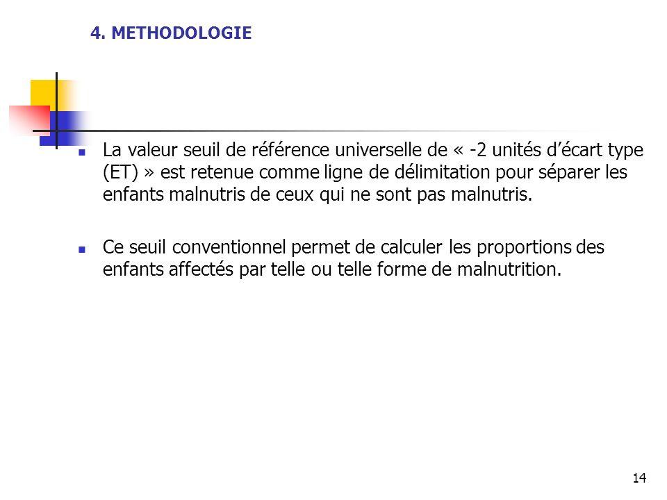 4. METHODOLOGIE La valeur seuil de référence universelle de « -2 unités décart type (ET) » est retenue comme ligne de délimitation pour séparer les en