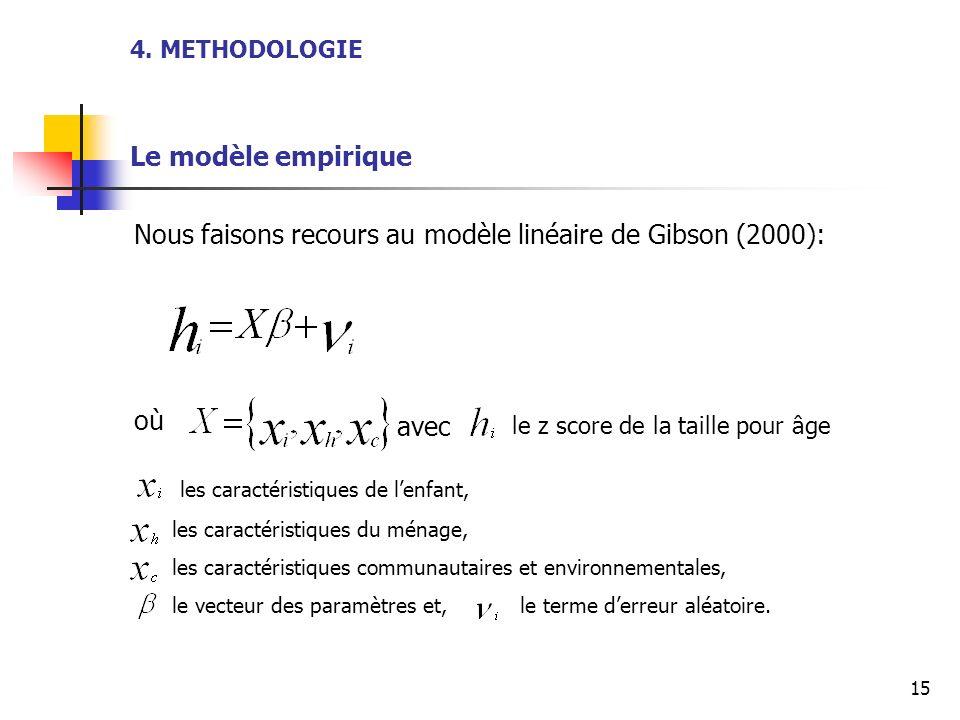 4. METHODOLOGIE Le modèle empirique 15 Nous faisons recours au modèle linéaire de Gibson (2000): où avec le z score de la taille pour âge les caractér