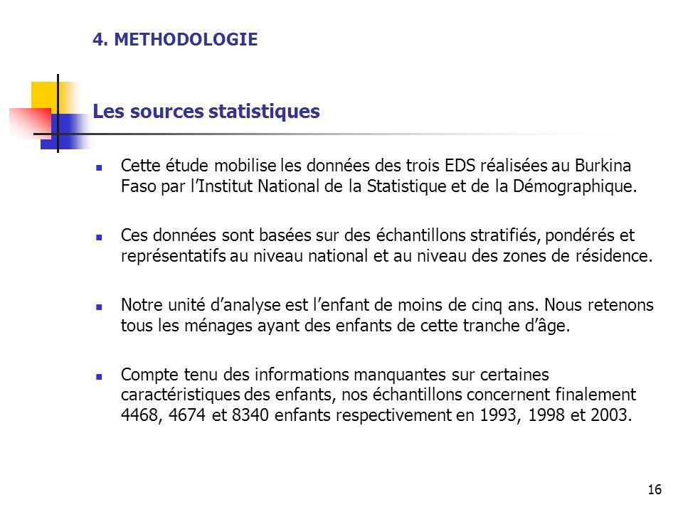 4. METHODOLOGIE Les sources statistiques Cette étude mobilise les données des trois EDS réalisées au Burkina Faso par lInstitut National de la Statist