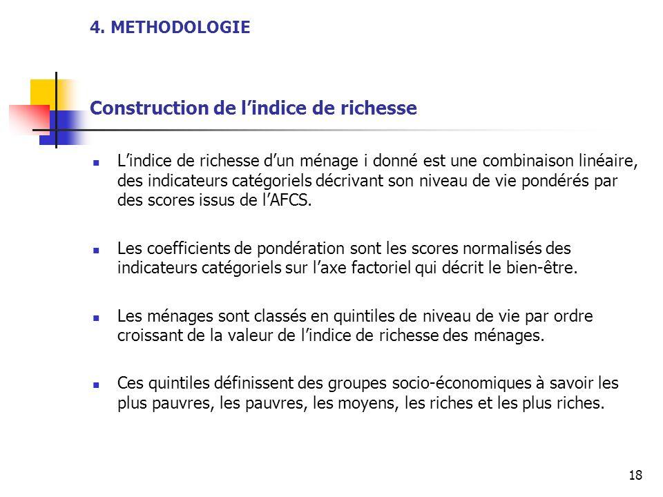 4. METHODOLOGIE Construction de lindice de richesse Lindice de richesse dun ménage i donné est une combinaison linéaire, des indicateurs catégoriels d