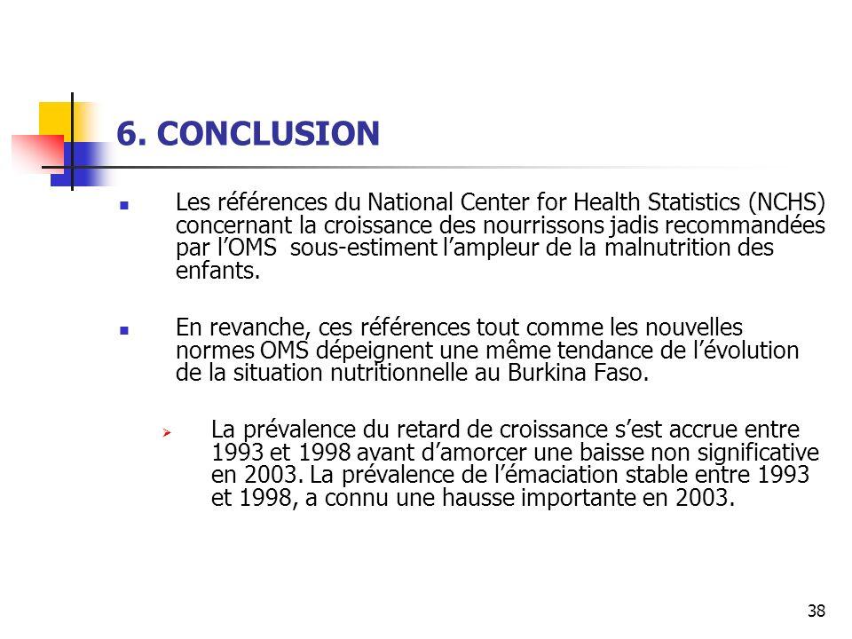 38 Les références du National Center for Health Statistics (NCHS) concernant la croissance des nourrissons jadis recommandées par lOMS sous-estiment lampleur de la malnutrition des enfants.