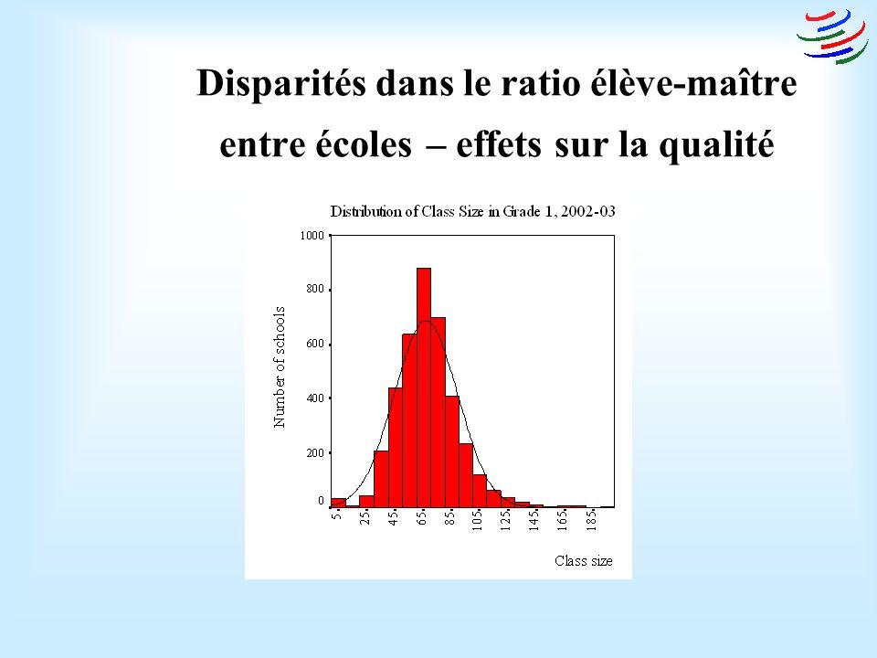 Disparités dans le ratio élève-maître entre écoles – effets sur la qualité