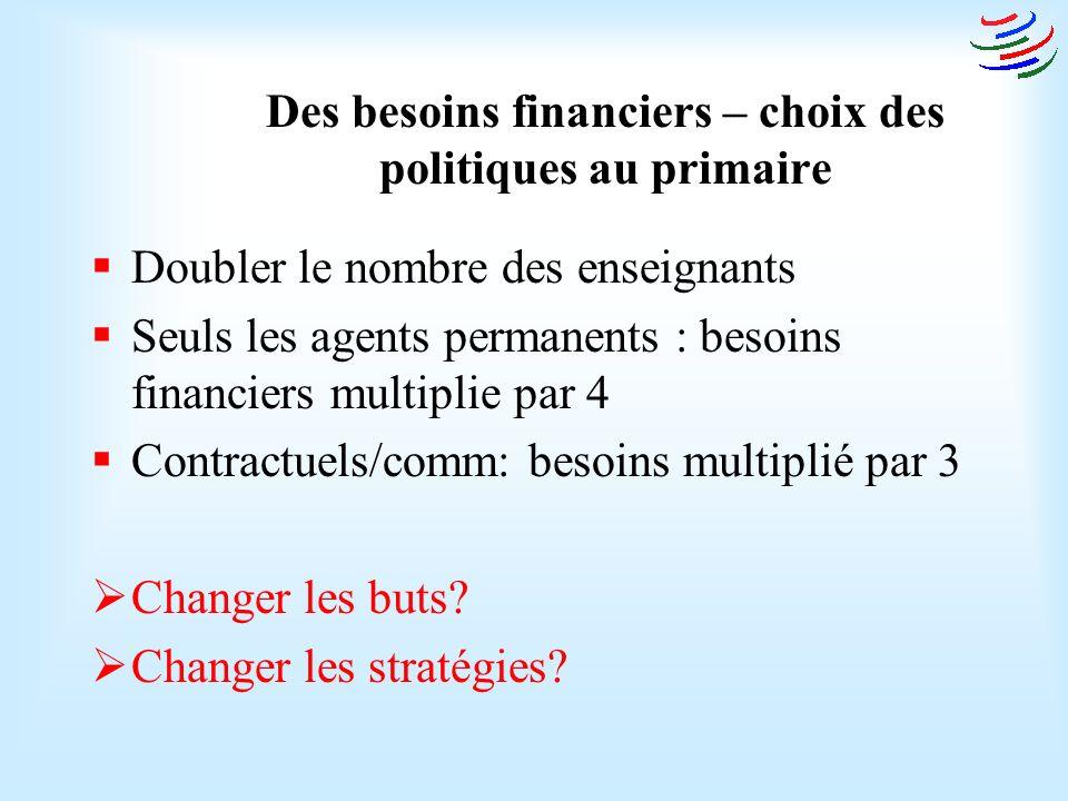 Des besoins financiers – choix des politiques au primaire Doubler le nombre des enseignants Seuls les agents permanents : besoins financiers multiplie par 4 Contractuels/comm: besoins multiplié par 3 Changer les buts.
