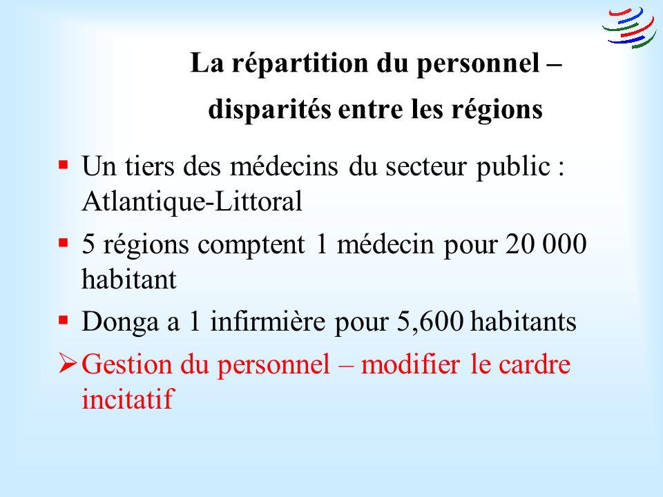 La répartition du personnel – disparités entre les régions Un tiers des médecins du secteur public : Atlantique-Littoral 5 régions comptent 1 médecin pour 20 000 habitant Donga a 1 infirmière pour 5,600 habitants Gestion du personnel – modifier le cardre incitatif