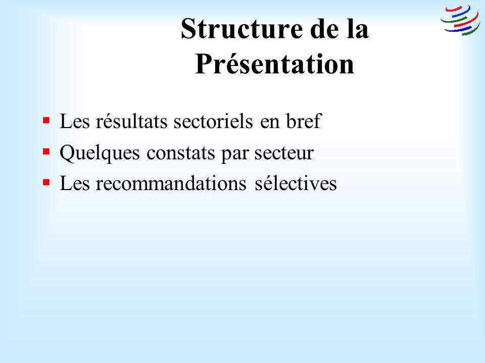 Structure de la Présentation Les résultats sectoriels en bref Quelques constats par secteur Les recommandations sélectives