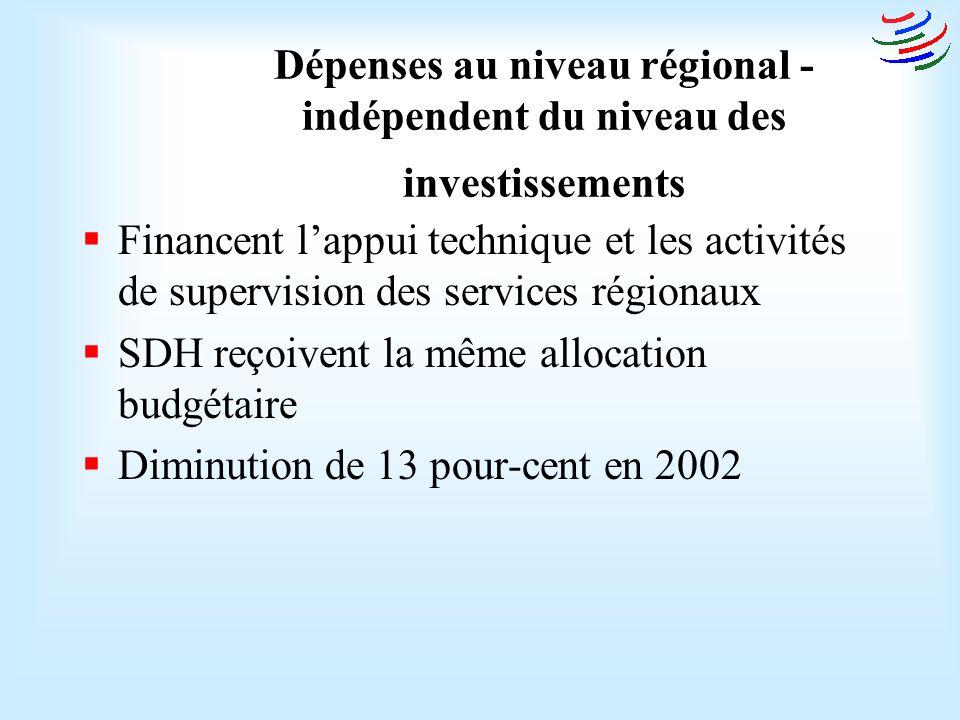 Dépenses au niveau régional - indépendent du niveau des investissements Financent lappui technique et les activités de supervision des services régionaux SDH reçoivent la même allocation budgétaire Diminution de 13 pour-cent en 2002