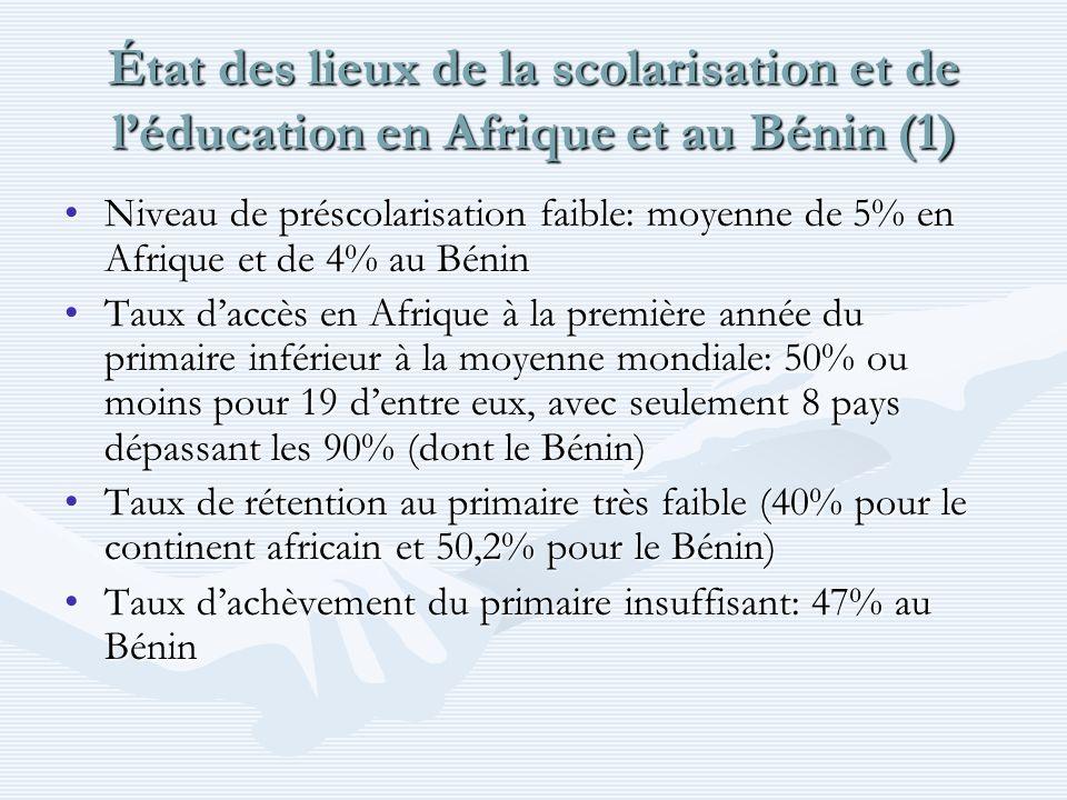État des lieux de la scolarisation et de léducation en Afrique et au Bénin (2) Taux danalphabétisme très élevé: 67,4% au Bénin, atteignant 78% pour les femmesTaux danalphabétisme très élevé: 67,4% au Bénin, atteignant 78% pour les femmes Taux daccès en première année du secondaire de 35%, avec un taux de survie au collège de 67%Taux daccès en première année du secondaire de 35%, avec un taux de survie au collège de 67% Taux daccès en classe de seconde (lycée) dà peine 10%Taux daccès en classe de seconde (lycée) dà peine 10% Progression de laccès au cycle supérieur en Afrique: passant de 232 étudiants pour 100 000 habitants en 1990 à 449 étudiants en 2002Progression de laccès au cycle supérieur en Afrique: passant de 232 étudiants pour 100 000 habitants en 1990 à 449 étudiants en 2002