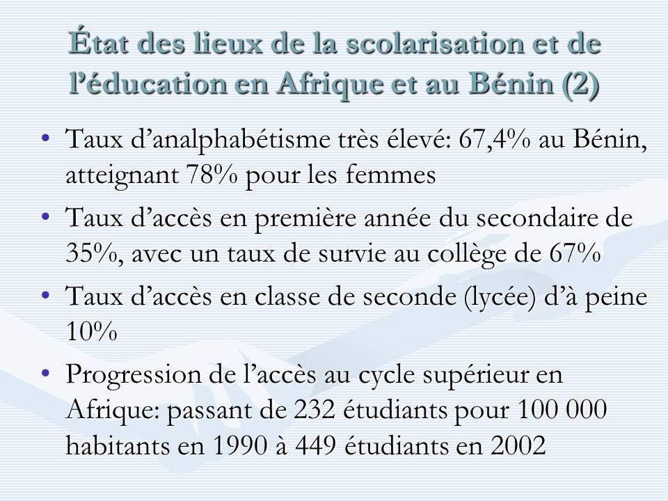 Principaux défis à relever pour le développement de léducation (1) Beaucoup denfants restent encore en dehors du système scolaire: 592 868 enfants de 6-14 ans au BéninBeaucoup denfants restent encore en dehors du système scolaire: 592 868 enfants de 6-14 ans au Bénin 25% des classes sont en matériaux provisoires25% des classes sont en matériaux provisoires 10% des écoles sont à structures incomplètes10% des écoles sont à structures incomplètes 85% des écoles ne disposent pas de cantines scolaires85% des écoles ne disposent pas de cantines scolaires 73% des écoles nont pas deau courante73% des écoles nont pas deau courante
