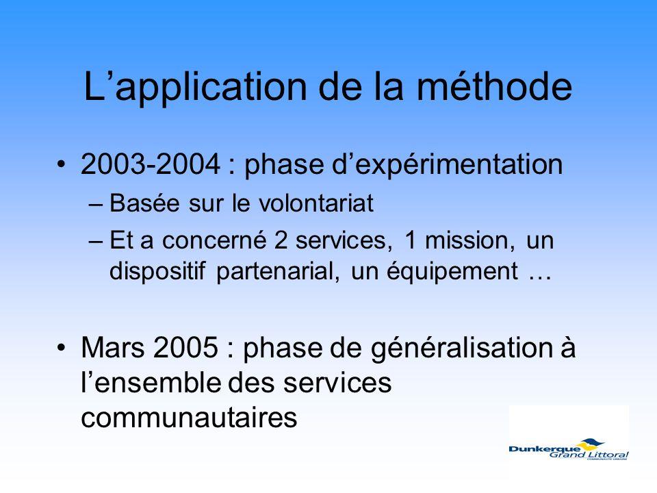 Lapplication de la méthode 2003-2004 : phase dexpérimentation –Basée sur le volontariat –Et a concerné 2 services, 1 mission, un dispositif partenaria