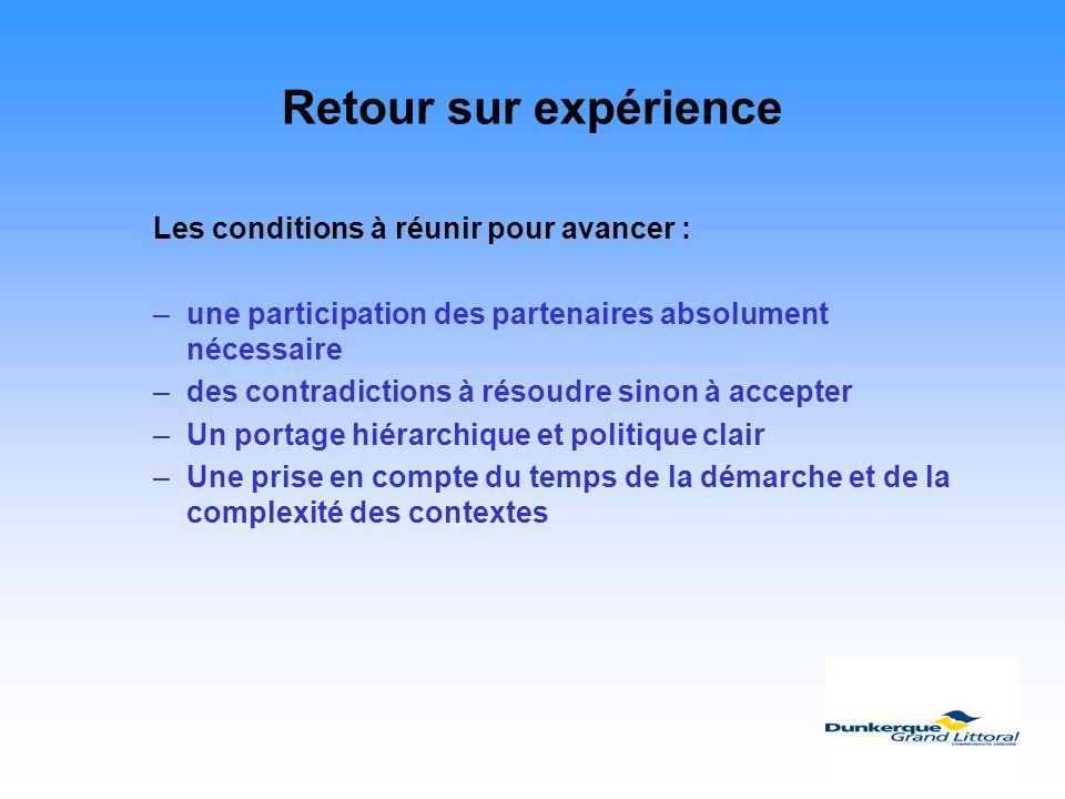 Retour sur expérience Les conditions à réunir pour avancer : –une participation des partenaires absolument nécessaire –des contradictions à résoudre s