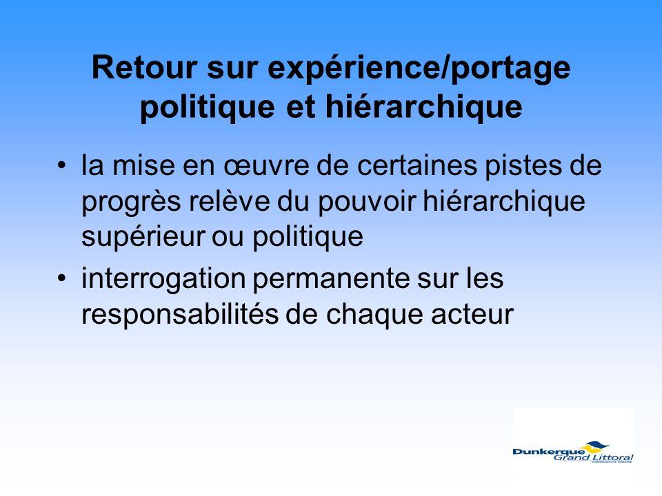 Retour sur expérience/portage politique et hiérarchique la mise en œuvre de certaines pistes de progrès relève du pouvoir hiérarchique supérieur ou po