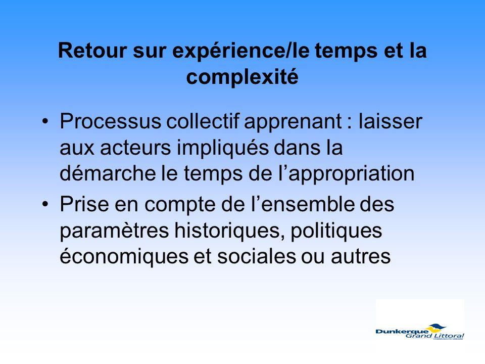Retour sur expérience/le temps et la complexité Processus collectif apprenant : laisser aux acteurs impliqués dans la démarche le temps de lappropriat