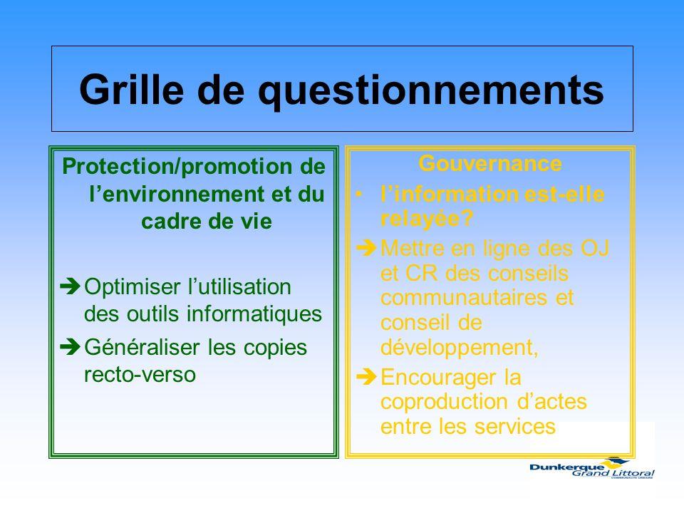 Grille de questionnements Protection/promotion de lenvironnement et du cadre de vie Optimiser lutilisation des outils informatiques Généraliser les co