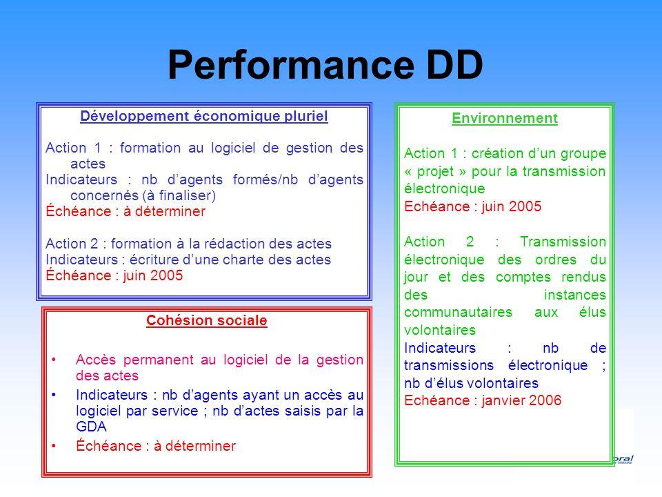 Performance DD Cohésion sociale Accès permanent au logiciel de la gestion des actes Indicateurs : nb dagents ayant un accès au logiciel par service ;
