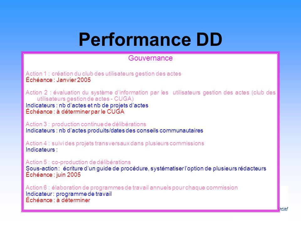 Performance DD Gouvernance Action 1 : création du club des utilisateurs gestion des actes Échéance : Janvier 2005 Action 2 : évaluation du système din