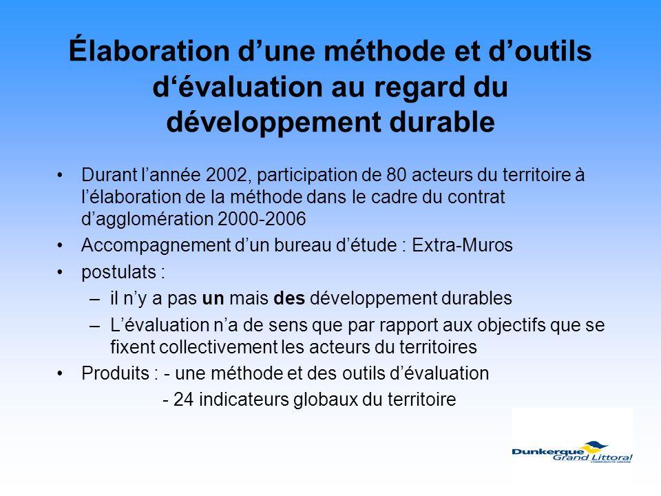 Élaboration dune méthode et doutils dévaluation au regard du développement durable Durant lannée 2002, participation de 80 acteurs du territoire à lél