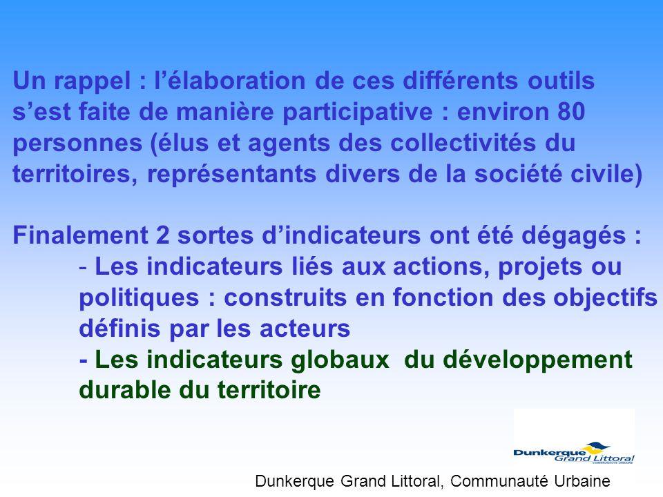 Les indicateurs globaux du développement durable du territoire - Construits avec les acteurs et à partir des princi- paux objectifs du territoire : ceux du Contrat dAgglomération.