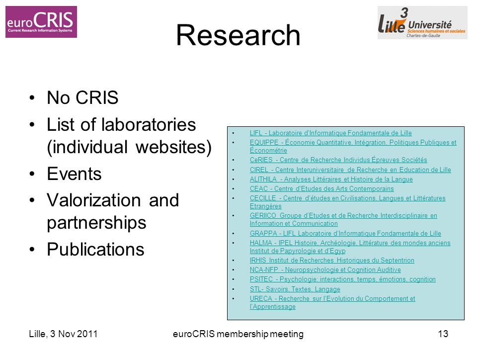Lille, 3 Nov 2011euroCRIS membership meeting13 Research No CRIS List of laboratories (individual websites) Events Valorization and partnerships Public