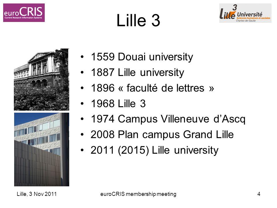 Lille, 3 Nov 2011euroCRIS membership meeting15 E-publishing (project) Links to Valorization Documentation Laboratories Personal websites Learning centre etc