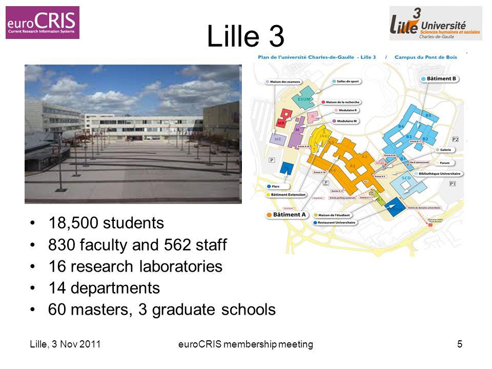 Lille, 3 Nov 2011euroCRIS membership meeting16