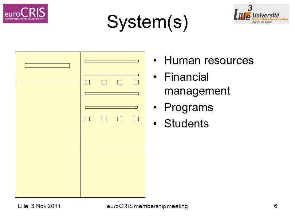 Lille, 3 Nov 2011euroCRIS membership meeting7 System(s) Human resources Harpège (AMUE)Career, job position, elections, etc.