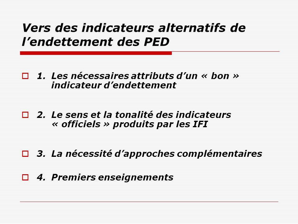 Vers des indicateurs alternatifs de lendettement des PED 1.Les nécessaires attributs dun « bon » indicateur dendettement 2.Le sens et la tonalité des indicateurs « officiels » produits par les IFI 3.La nécessité dapproches complémentaires 4.Premiers enseignements