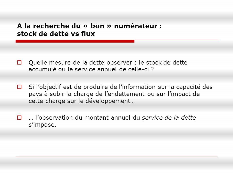 A la recherche du « bon » numérateur : stock de dette vs flux Quelle mesure de la dette observer : le stock de dette accumulé ou le service annuel de celle-ci .