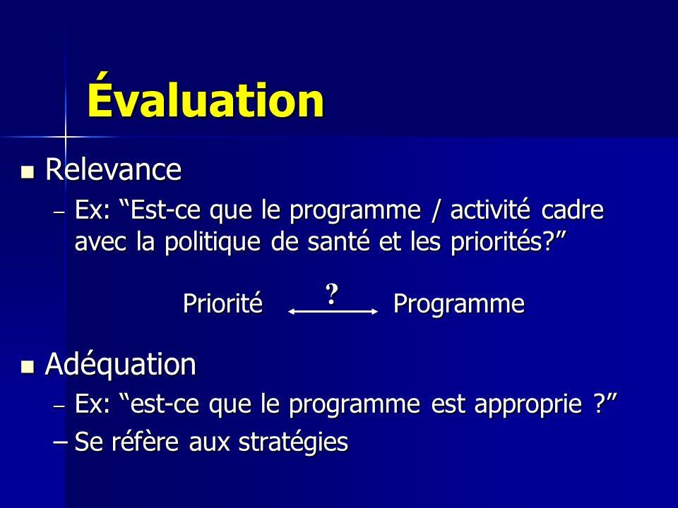 Relevance Relevance – Ex: Est-ce que le programme / activité cadre avec la politique de santé et les priorités? Priorité Programme Adéquation Adéquati