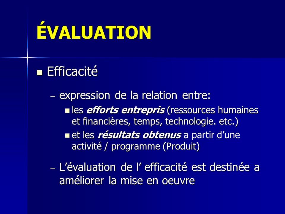 ÉVALUATION Efficacité Efficacité – expression de la relation entre: les efforts entrepris (ressources humaines et financières, temps, technologie. etc