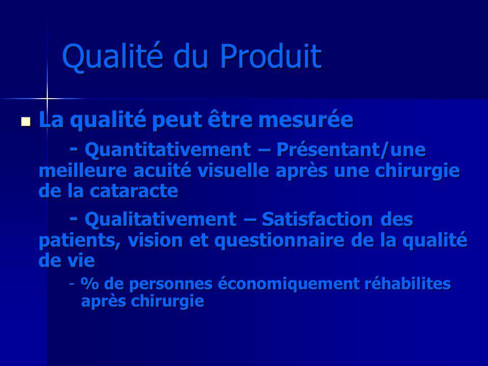Qualité du Produit La qualité peut être mesurée La qualité peut être mesurée - Quantitativement – Présentant/une meilleure acuité visuelle après une c